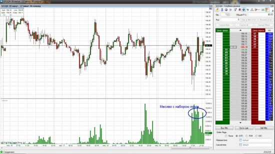 Crude Oil: точно не шортить