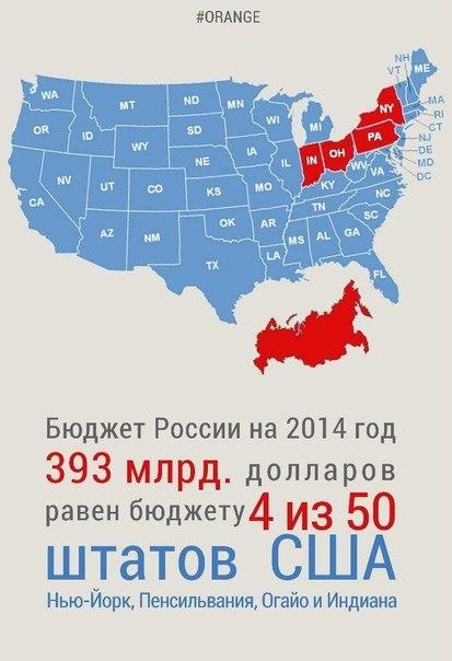 Money USA vs Russia.... No comments)))