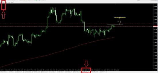 GBP/CAD