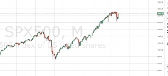 Куда идут рынки?