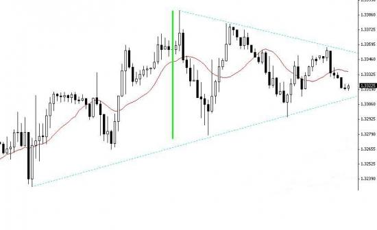 евро, 100 пунктов ждут своего обладателя