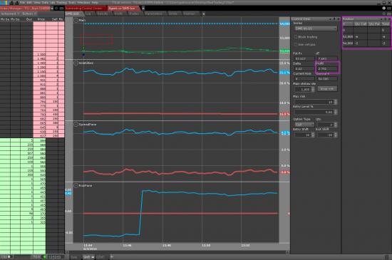 Текущее состояние робота в SiM5