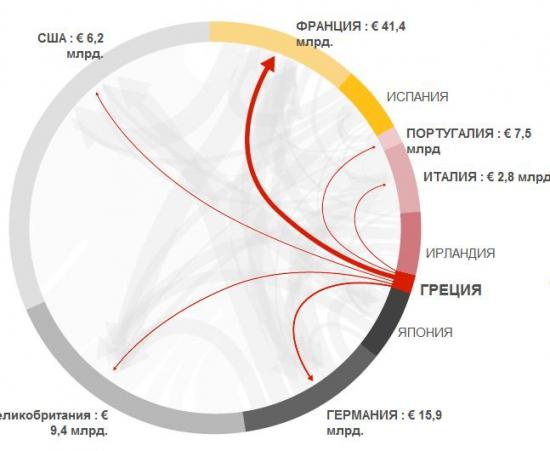 Спасти рядового Олланда! Или почему Грецию спасут для Еврозоны любой ценой!