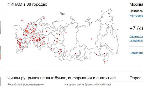 Зачем Финам показывает Украину, Грузию, Армению как регионы РФ