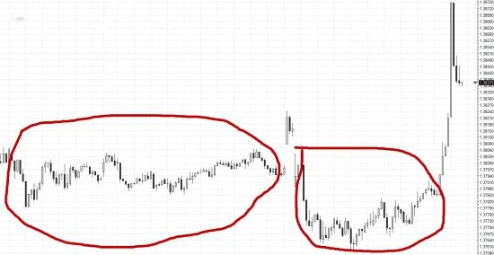 График цены - глобальный заговор!
