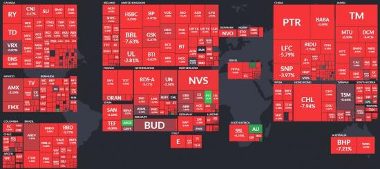 Ситуация на мировых биржах перед открытием торгов на России. Никакой аналитики - голые факты.