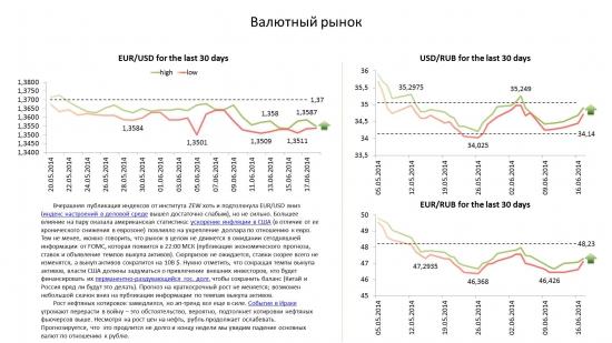 Обзор по валютам на 18.06.14