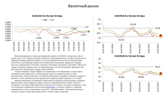 Обзор по валютам на 24.06.14
