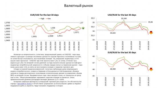 Обзор по валютам на 25.06.15