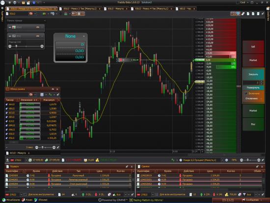Com-X Trader