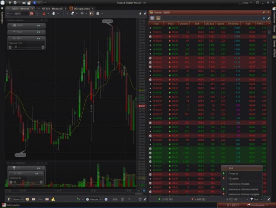 Новая версия Com-X Trader 2.1