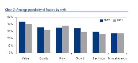 как выбирают акции институциональные инвесторы