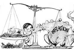 США: что  там с инфляцией?