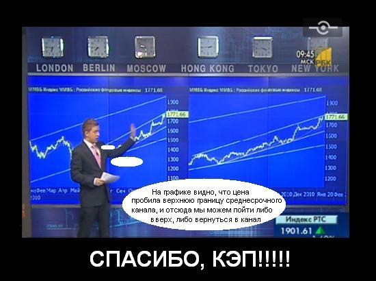 Демотиваторы о бирже немного юмора в