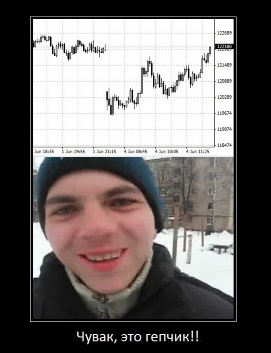 Демотиваторы о бирже. Немного юмора в субботу.