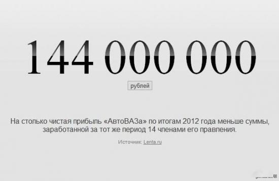 Забавная цифра.