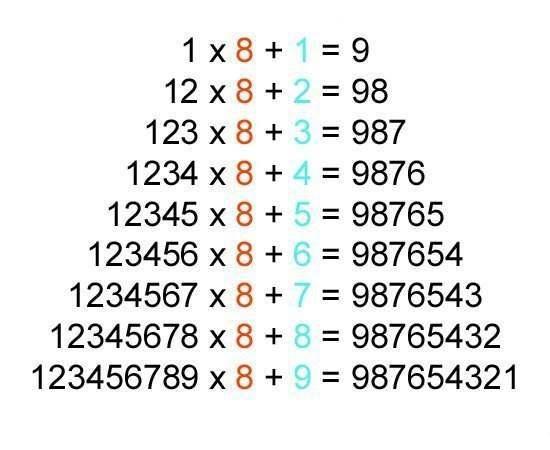 Красота математической симметрии. Может она есть и в рынке?