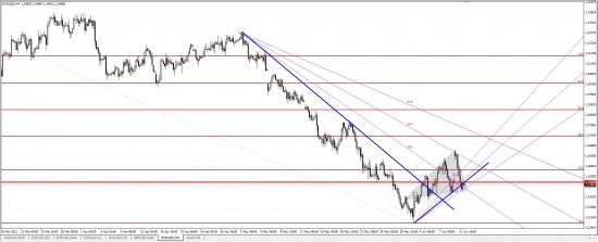 EUR/USD 12.06