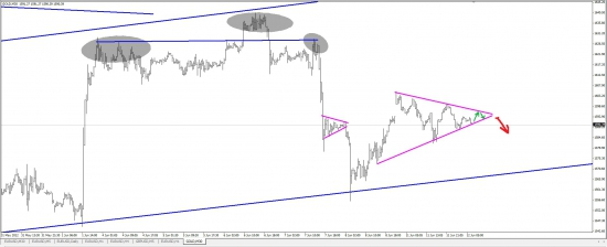 GOLD 12.06 (forward)
