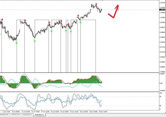 AUD/USD 18.06