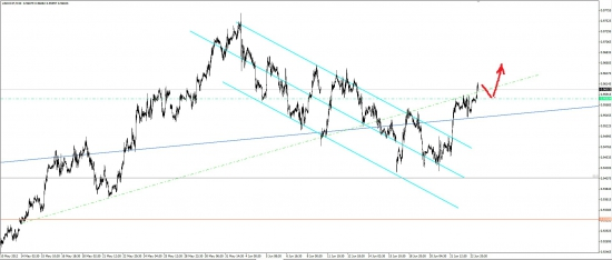 AUD/USD, USD/CHF 25.06