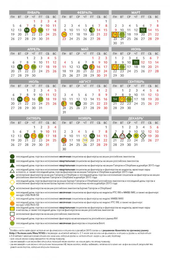 ОБНОВЛЕННЫЙ!!! календарь экспирации