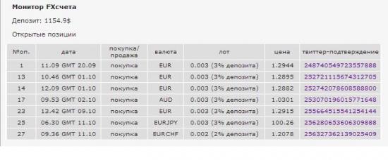 Форекс-счет от DebtCalendar.