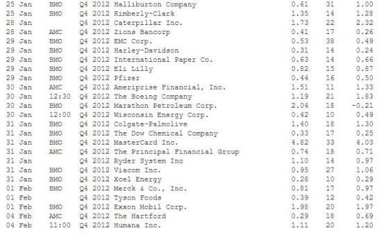 Календарь корпоративных отчетов
