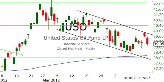 Рынок США: Возможно всё