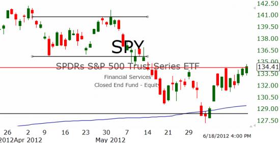 Рынок США: Ещё немного выше