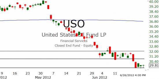 Рынок США: Ещё одна остановка