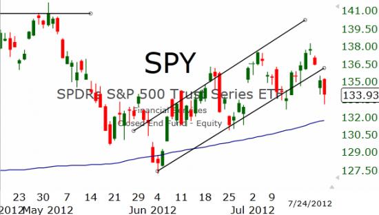 Рынок США: Снижение продолжилось