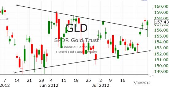 Рынок США: Очередная пауза