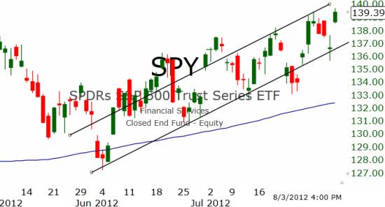 Рынок США: Стремительный отскок