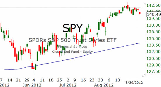 Рынок США: В минусе