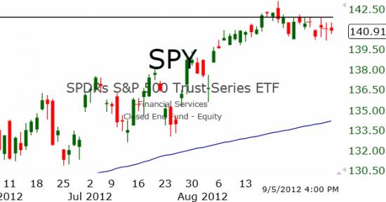 Рынок США: В ожидании активности
