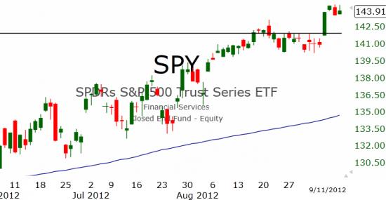 Рынок США: Спрос есть