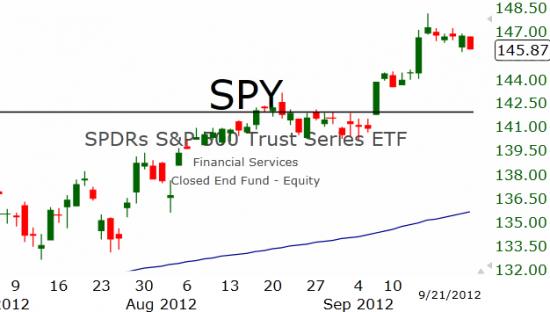 Рынок США: На недельных минимумах