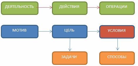 Психология проектирования торговых систем.