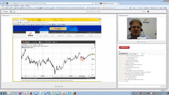 Обзор рынка: технанализ Станислав Коржнев 06/12/2013