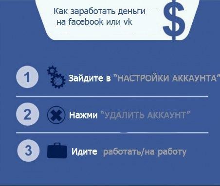 Как заработать деньги на FB или vk (инфографика)