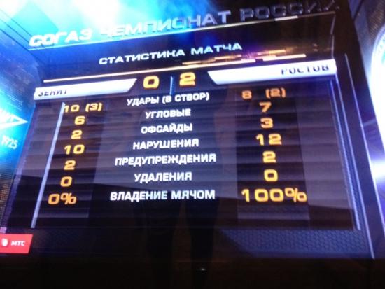 Не все гладко в Газпроме,не все!!!