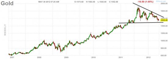 Доллар ускорился..