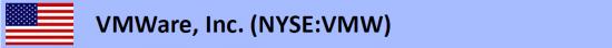 Для тех, кто любит торговать отчеты (NYSE: VMW)