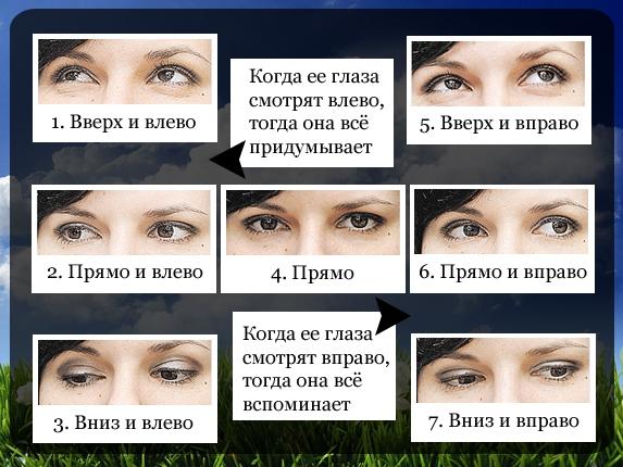 Как сделать чтобы глаза все хорошо видели 176