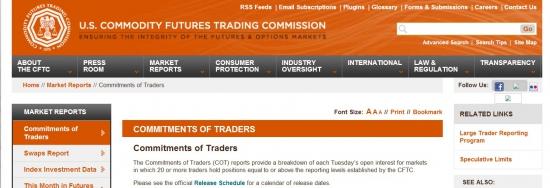 Данные от U.S. CFTC опять не вышли