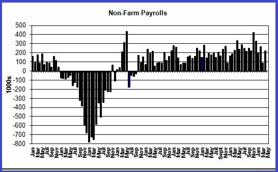 Short squeeze  и состояние рынка труда в США.