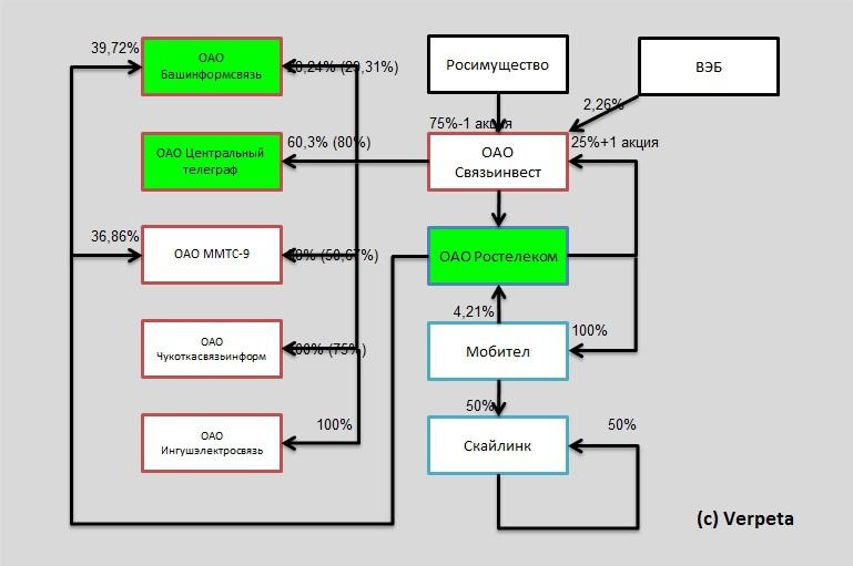 схема электрического трансформаторного блока питания 14 5 вольт