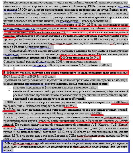 "Этюды в ""БОРДовых"" тонах. Этюд #2. ОАО Абаканвагонмаш"