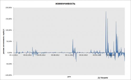 Стэйтмент Longum tempus fund 2. Итоги 1 квартала 2014 года